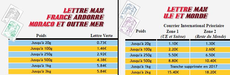 Tarifs Postaux Lettre Max